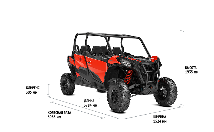MAVERICK SPORT MAX 1000R DPS (2020)