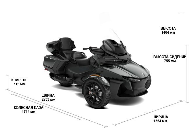 Can-Am Spyder RT Limited (2020)