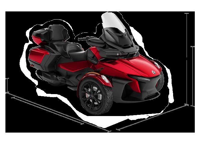 Spyder RT Limited (2020)