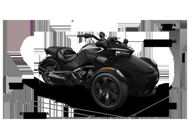 SPYDER F3 S 2020