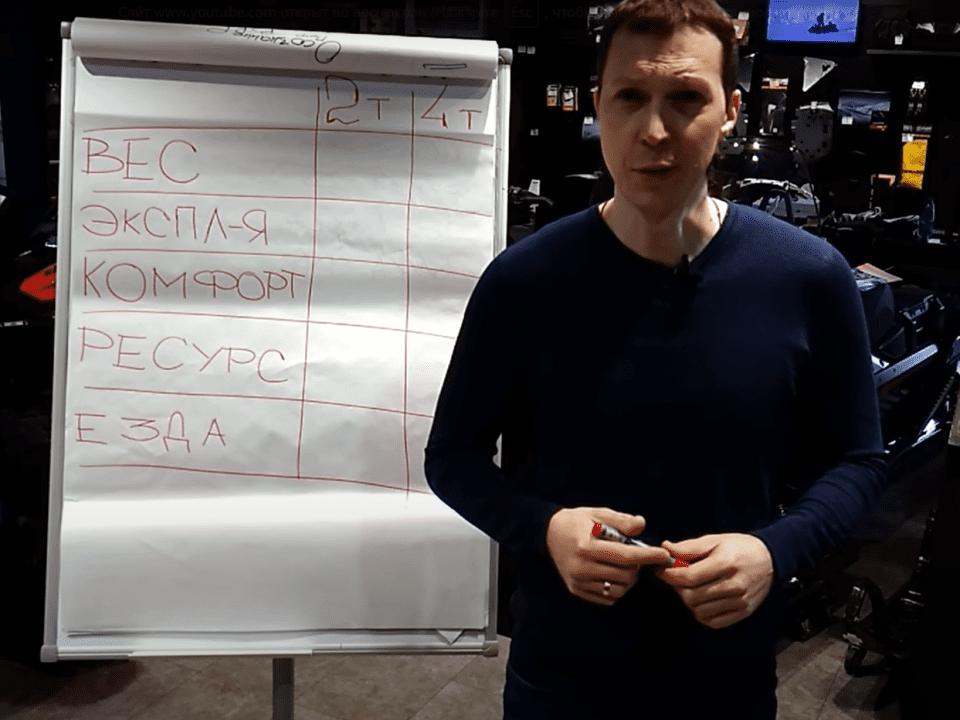 Видео-обзор: ДВУХТАКТНЫЙ ИЛИ ЧЕТЫРЕХТАКТНЫЙ ? КАКОЙ МОТОР ВЫБРАТЬ ДЛЯ СНЕГОХОДА?